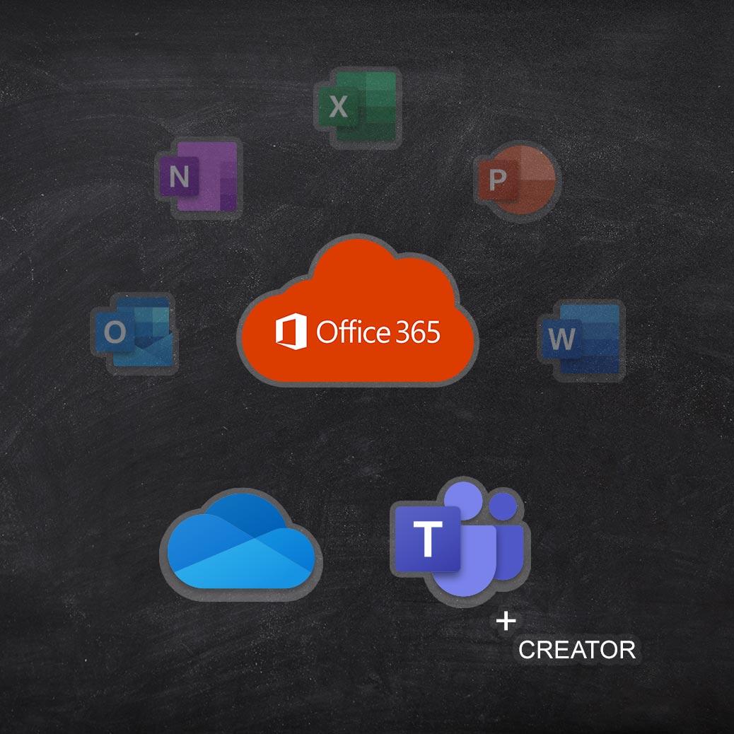 Office 365 Kørekort med Teams og OneDrive