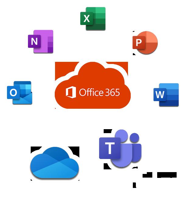 Bosholdt - Microsoft 365 alle programmer